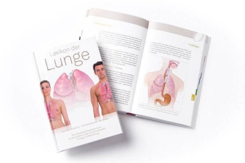 Lexikon der Lunge